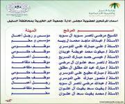 إجتماع الجمعية العمومية وقائمة المرشحين